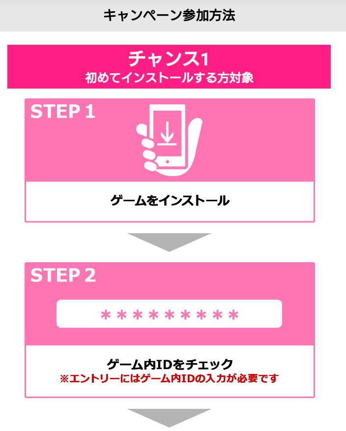 キャンペーン参加方法1