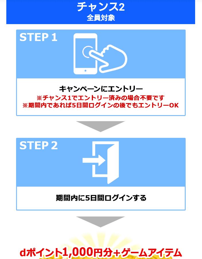 キャンペーン参加方法3