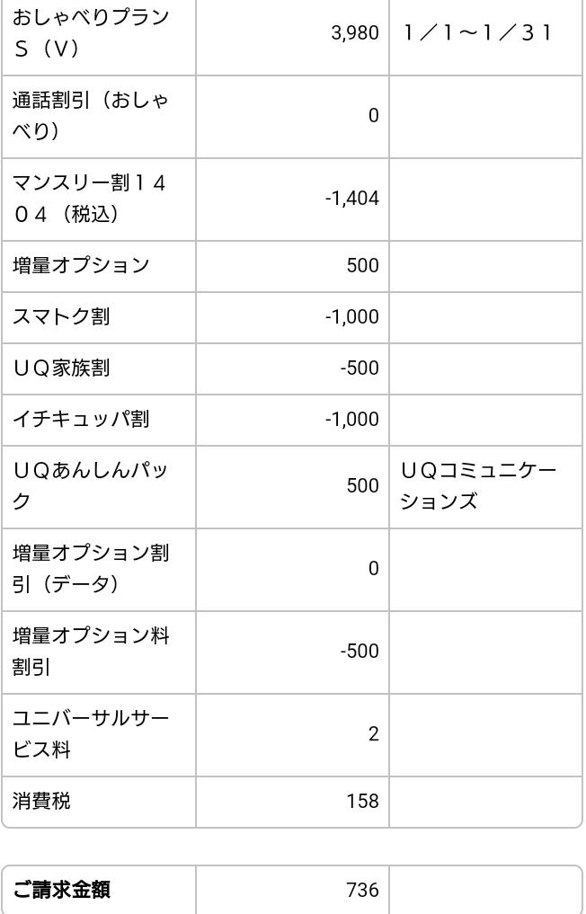 UQ明細書